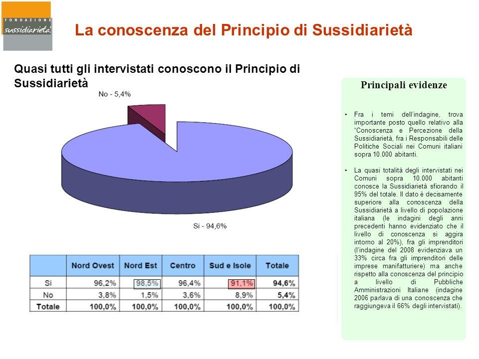 La conoscenza del Principio di Sussidiarietà