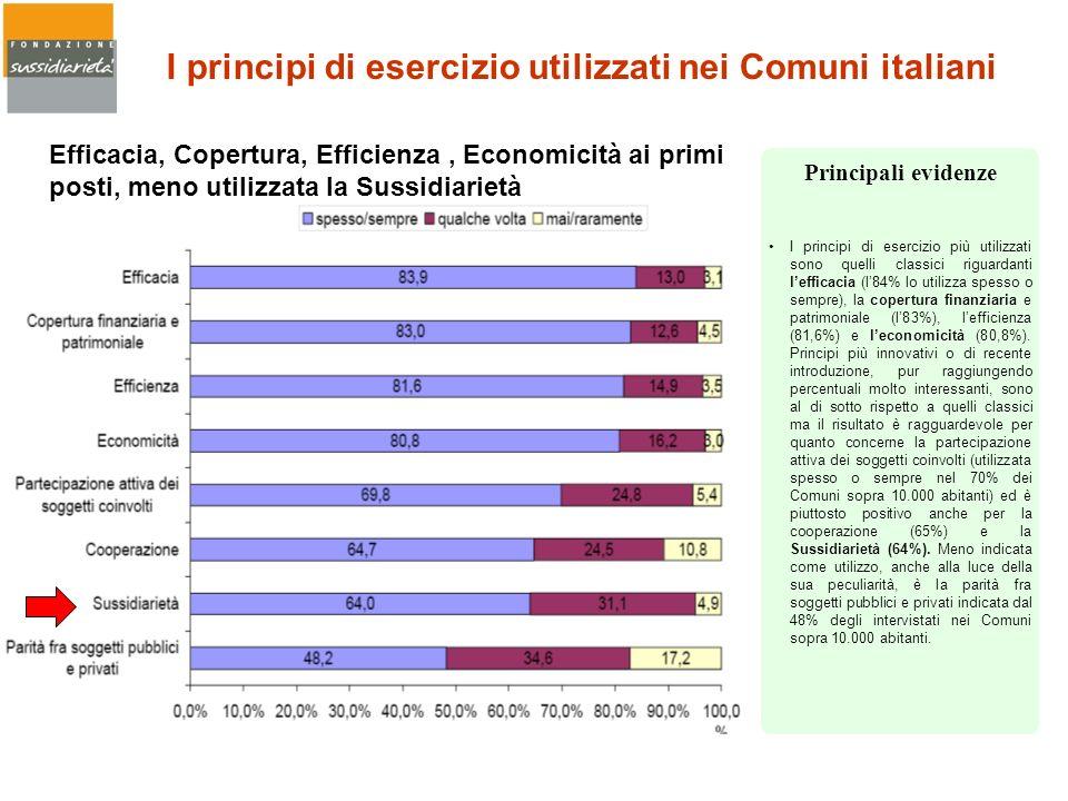 I principi di esercizio utilizzati nei Comuni italiani
