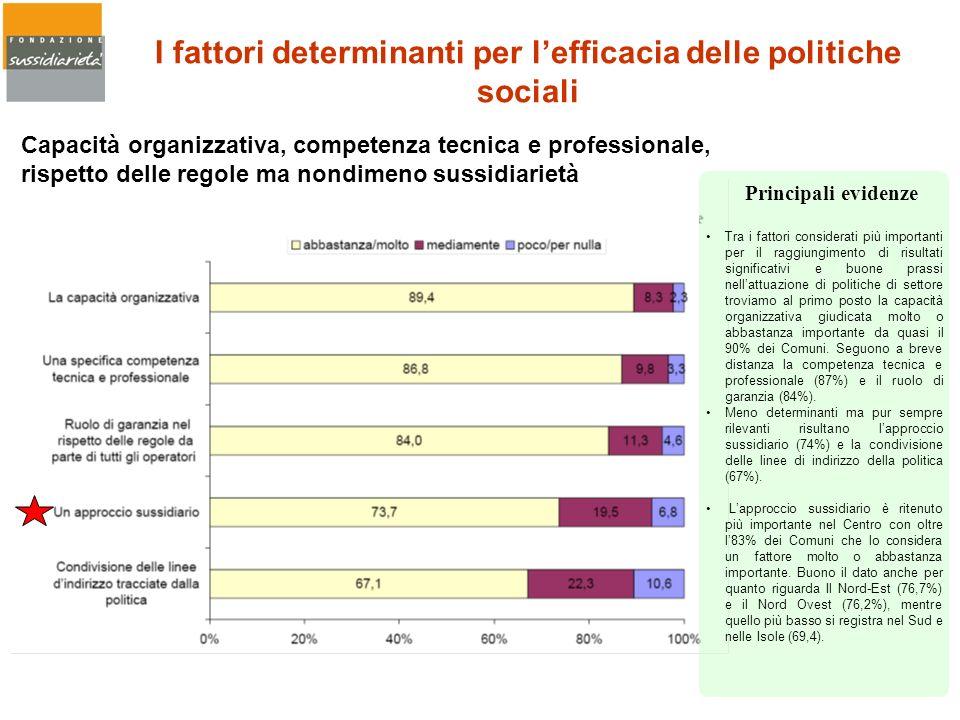 I fattori determinanti per l'efficacia delle politiche sociali