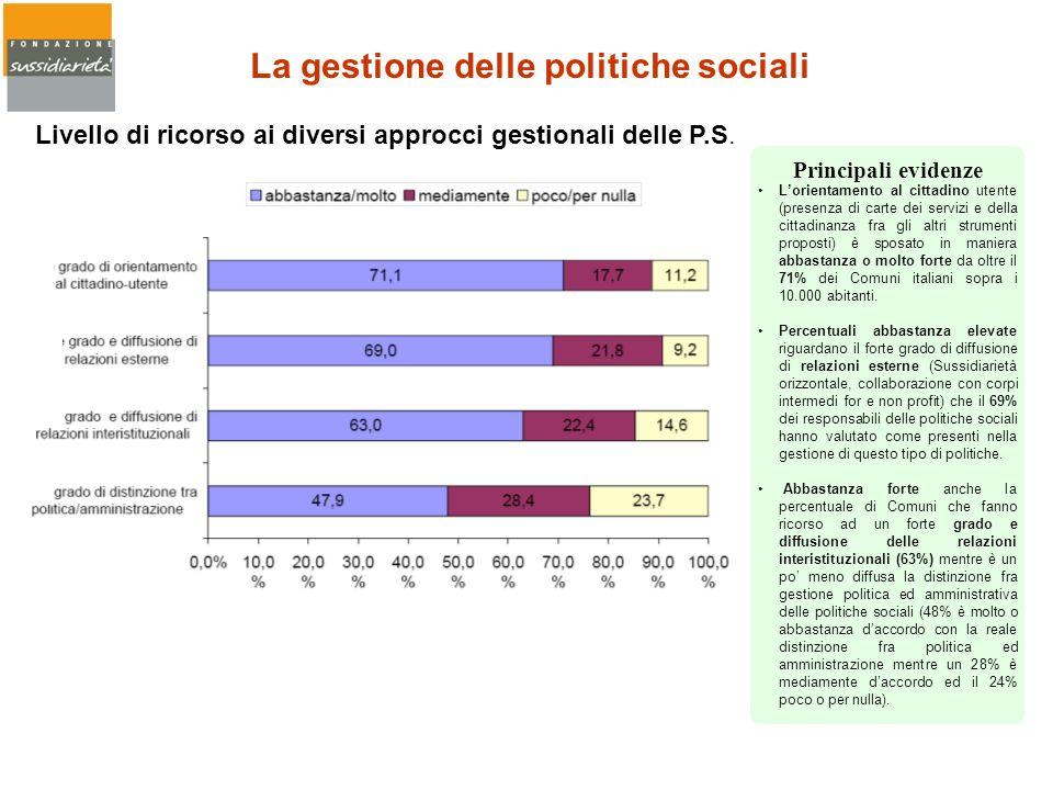 La gestione delle politiche sociali