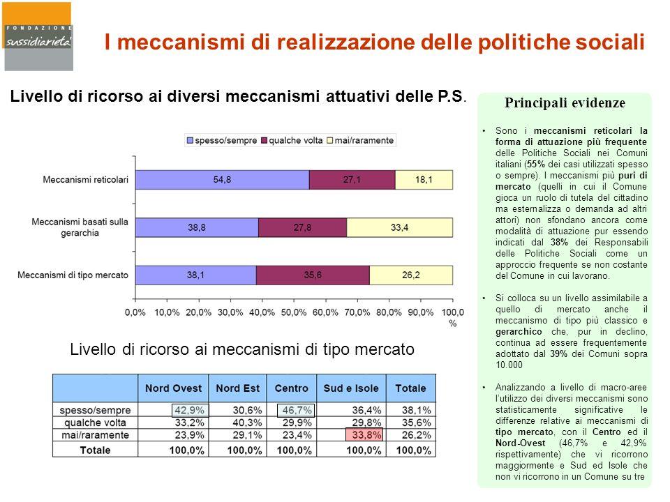 I meccanismi di realizzazione delle politiche sociali