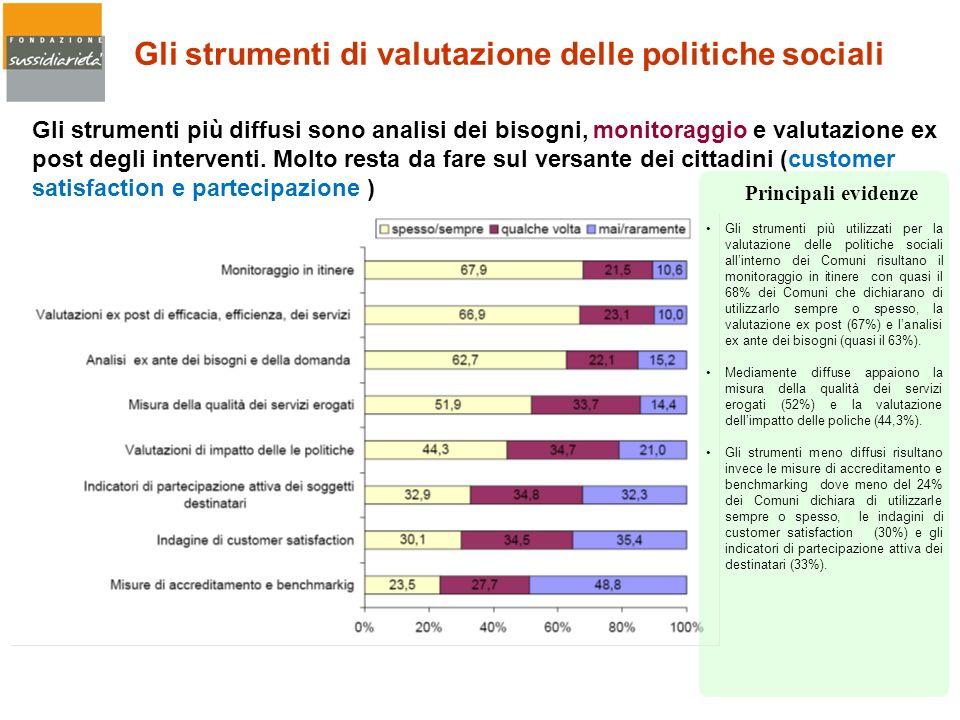 Gli strumenti di valutazione delle politiche sociali