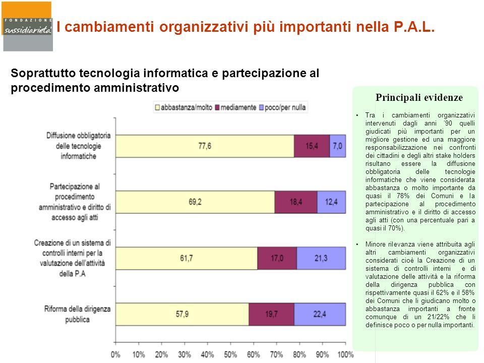 I cambiamenti organizzativi più importanti nella P.A.L.