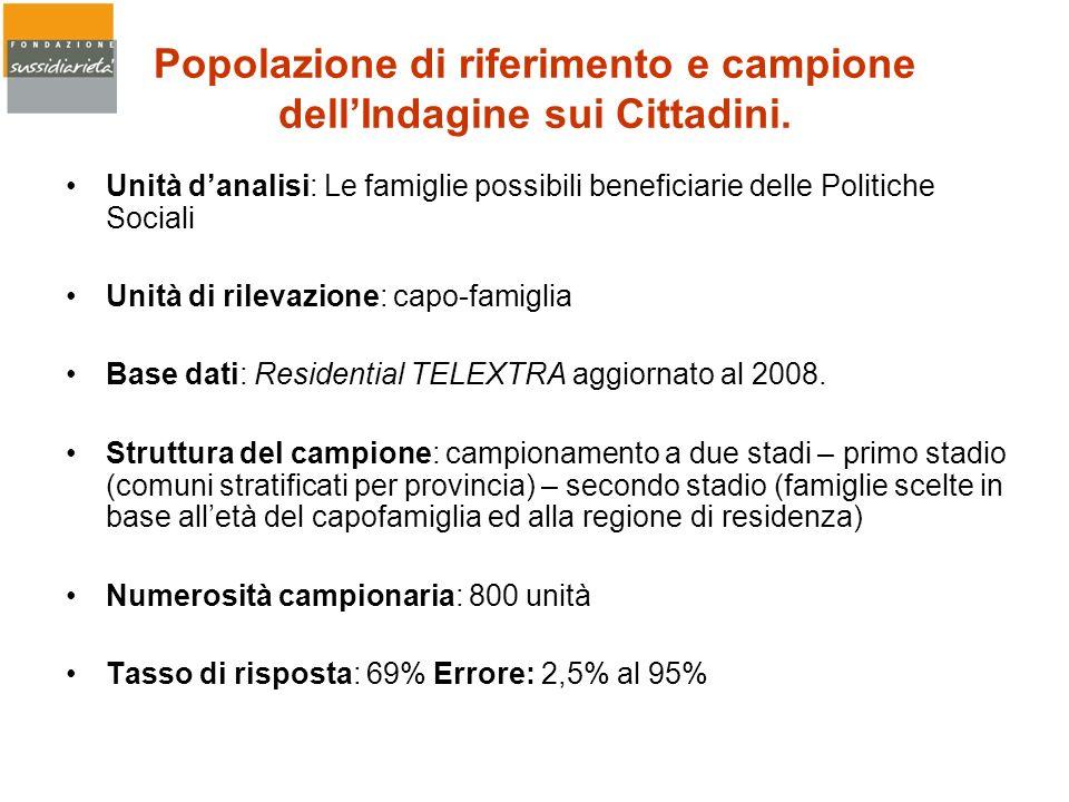 Popolazione di riferimento e campione dell'Indagine sui Cittadini.
