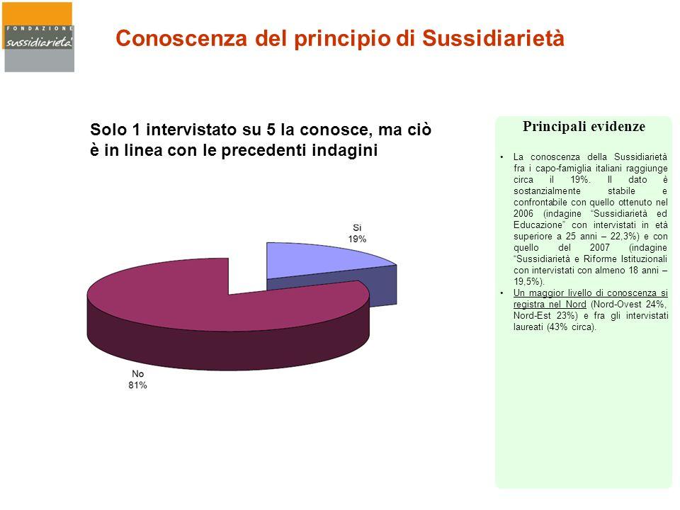 Conoscenza del principio di Sussidiarietà
