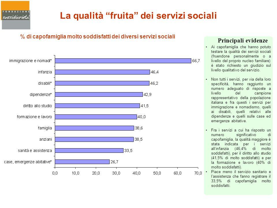 La qualità fruita dei servizi sociali