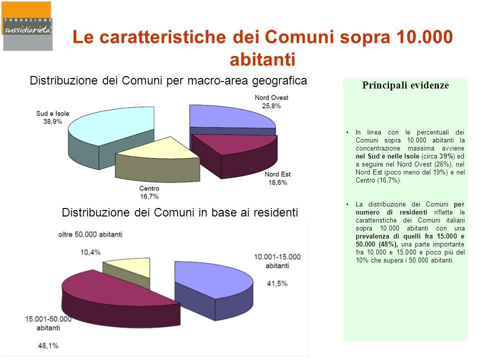 Le caratteristiche dei Comuni sopra 10.000 abitanti
