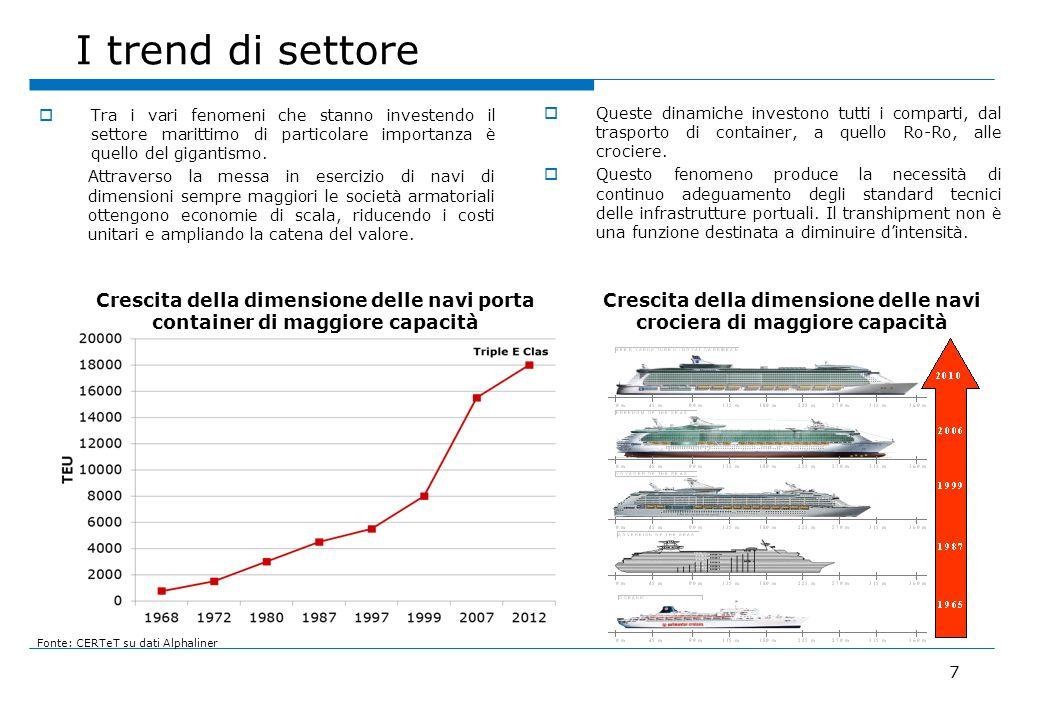 Crescita della dimensione delle navi crociera di maggiore capacità