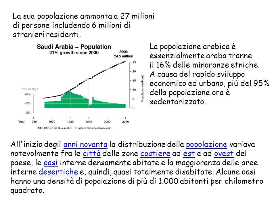 La sua popolazione ammonta a 27 milioni di persone includendo 6 milioni di stranieri residenti.
