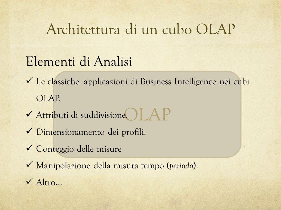 Architettura di un cubo OLAP