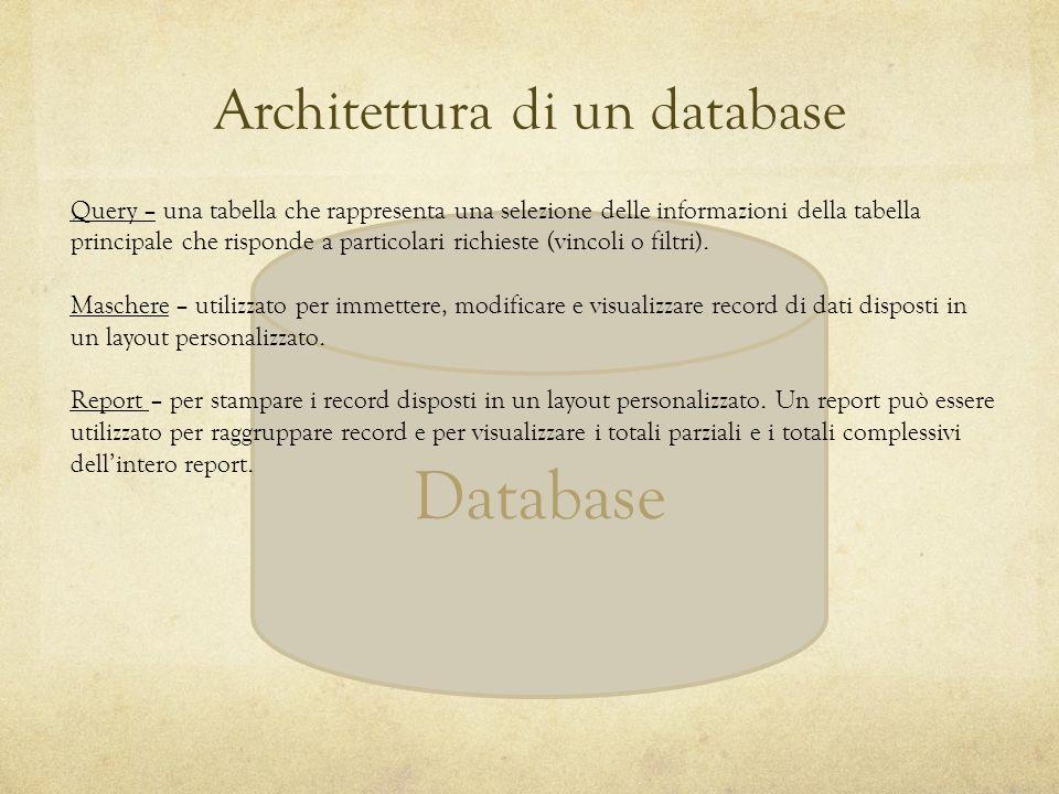 Architettura di un database
