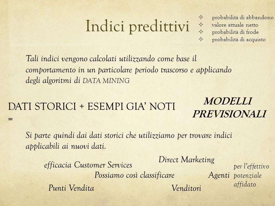Indici predittivi MODELLI DATI STORICI + ESEMPI GIA' NOTI =