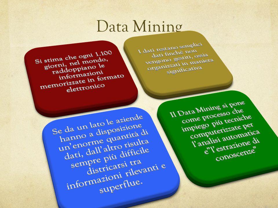 Si stima che ogni 1.100 giorni, nel mondo, raddoppiano le informazioni memorizzate in formato elettronico