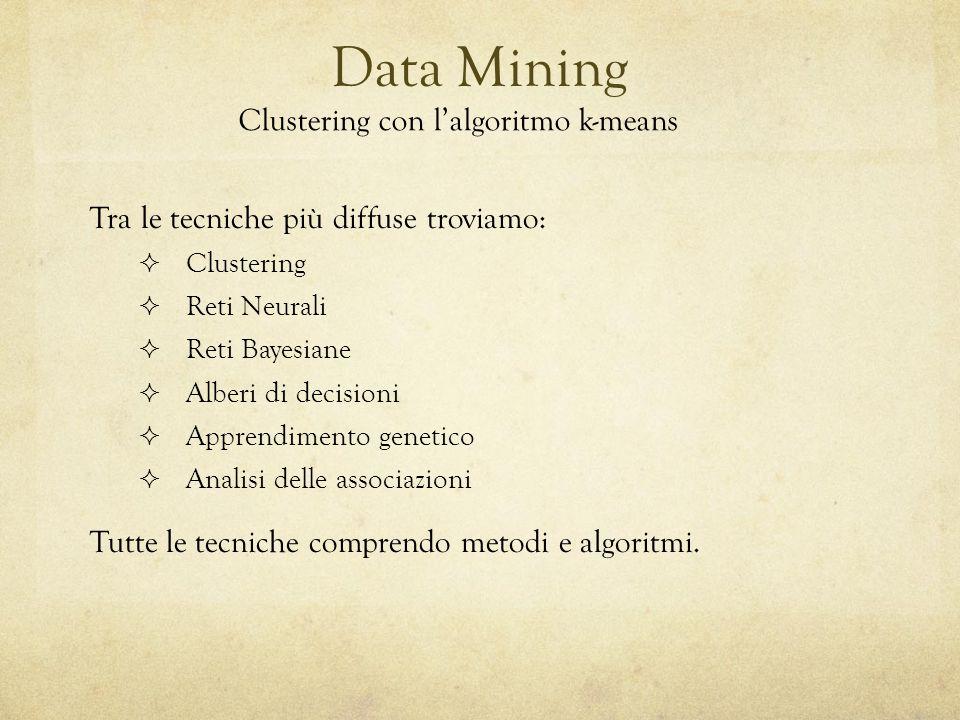 Data Mining Clustering con l'algoritmo k-means
