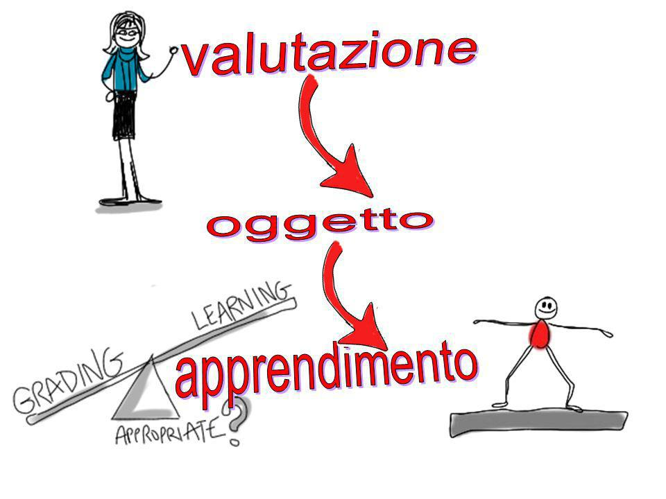 valutazione oggetto apprendimento