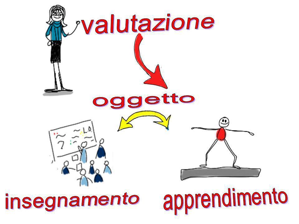 valutazione oggetto apprendimento insegnamento
