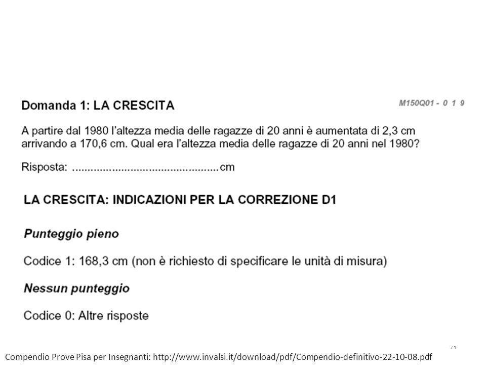 Compendio Prove Pisa per Insegnanti: http://www. invalsi