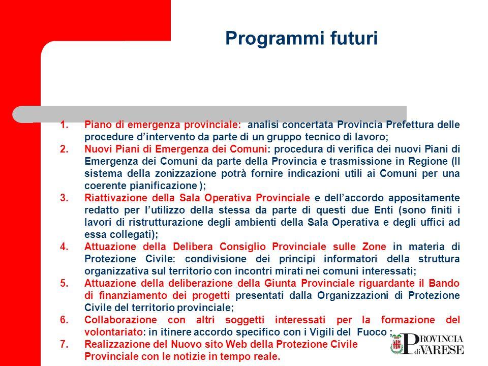 Programmi futuri
