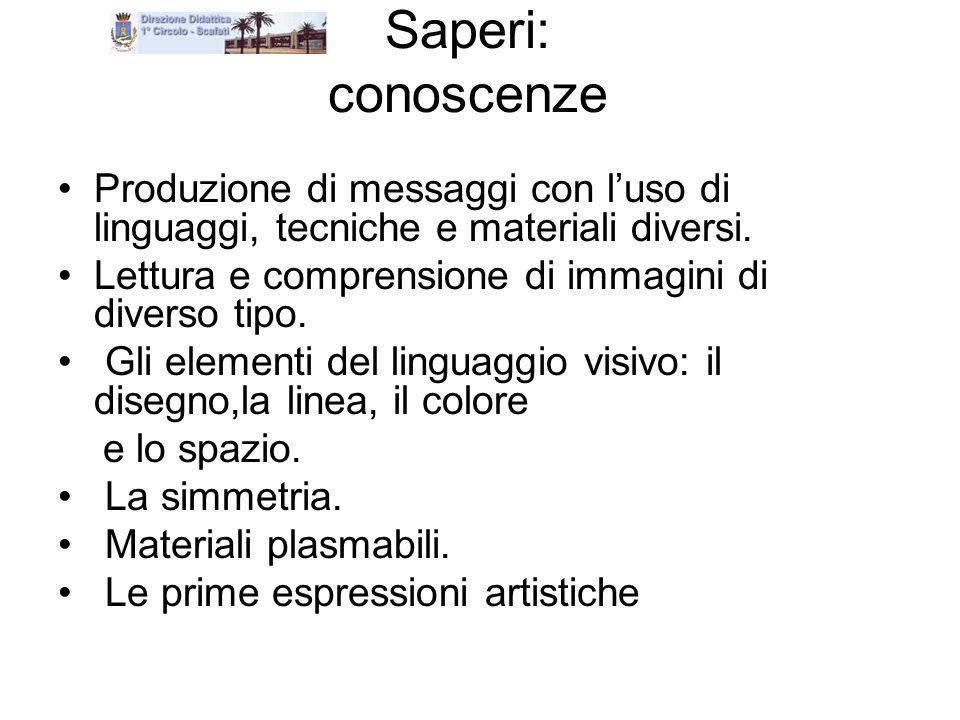 Saperi: conoscenze Produzione di messaggi con l'uso di linguaggi, tecniche e materiali diversi. Lettura e comprensione di immagini di diverso tipo.