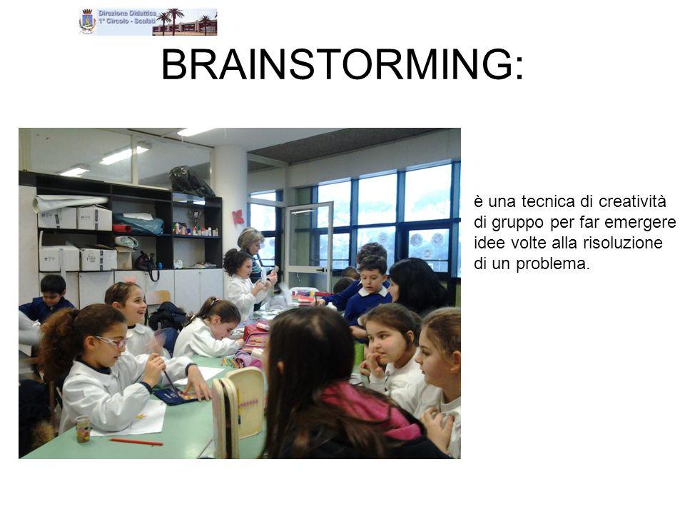 BRAINSTORMING: è una tecnica di creatività di gruppo per far emergere idee volte alla risoluzione di un problema.