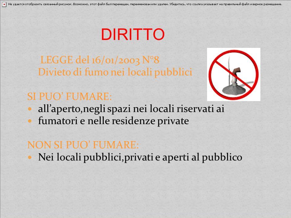 DIRITTO LEGGE del 16/01/2003 N°8 Divieto di fumo nei locali pubblici