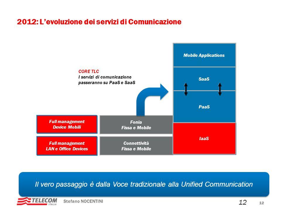 2012: L'evoluzione dei servizi di Comunicazione