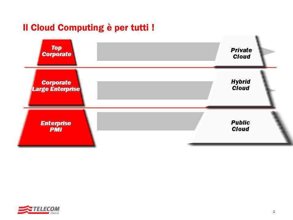 Il Cloud Computing è per tutti !