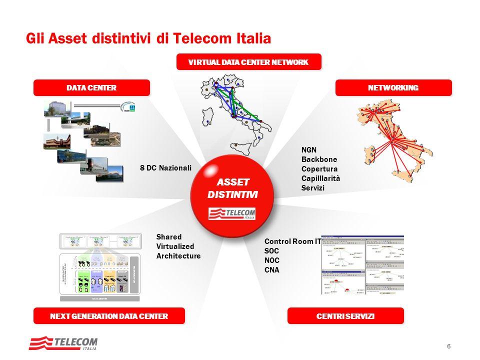 Gli Asset distintivi di Telecom Italia
