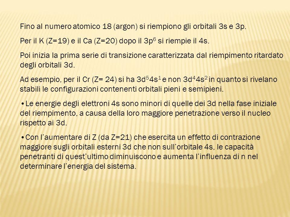 Fino al numero atomico 18 (argon) si riempiono gli orbitali 3s e 3p.