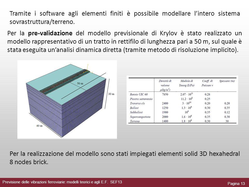 Tramite i software agli elementi finiti è possibile modellare l'intero sistema sovrastruttura/terreno.