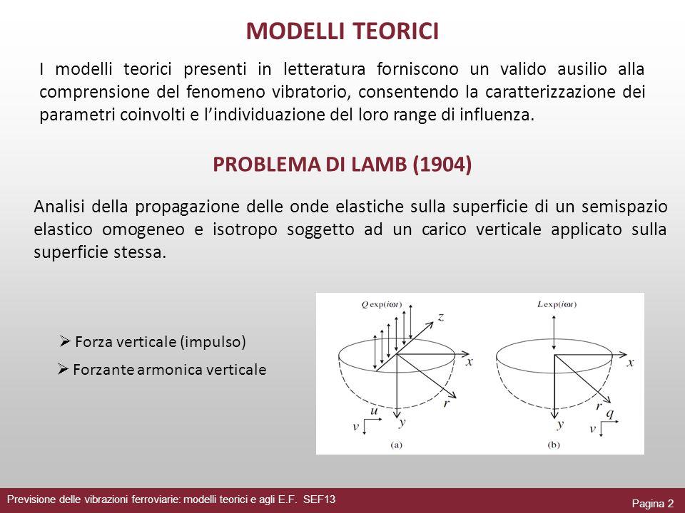 MODELLI TEORICI PROBLEMA DI LAMB (1904)