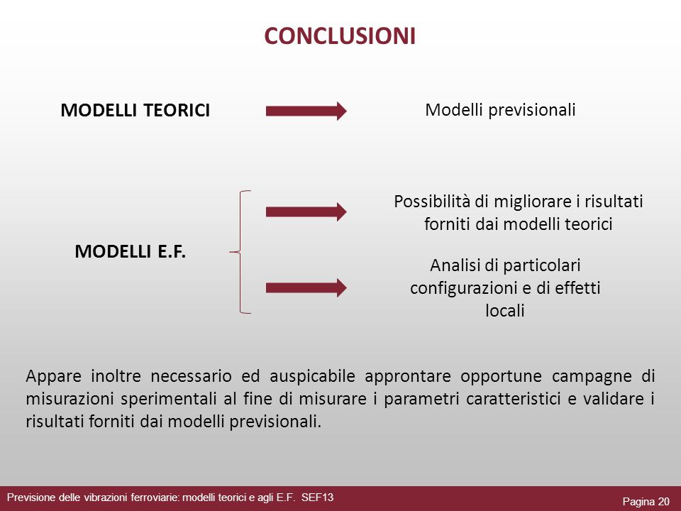 CONCLUSIONI MODELLI TEORICI MODELLI E.F. Modelli previsionali
