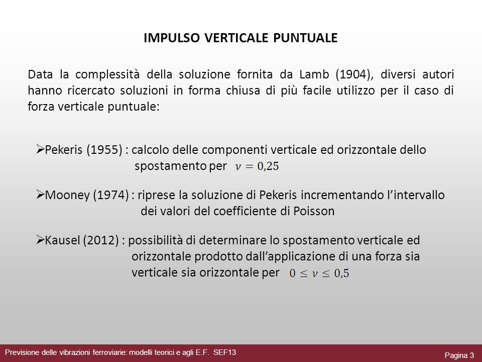 IMPULSO VERTICALE PUNTUALE