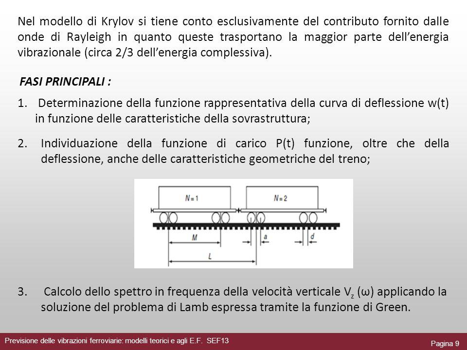 Nel modello di Krylov si tiene conto esclusivamente del contributo fornito dalle onde di Rayleigh in quanto queste trasportano la maggior parte dell'energia vibrazionale (circa 2/3 dell'energia complessiva).