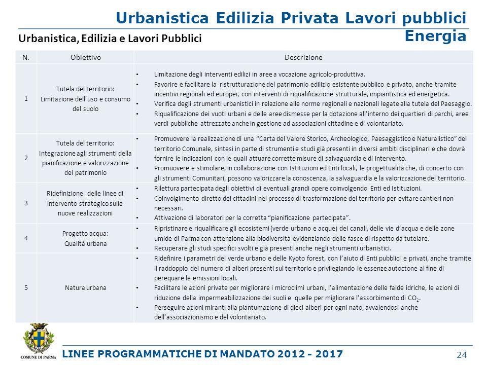 Urbanistica Edilizia Privata Lavori pubblici Energia