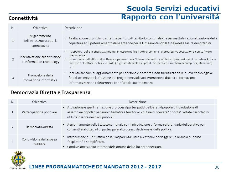 Scuola Servizi educativi Rapporto con l'università