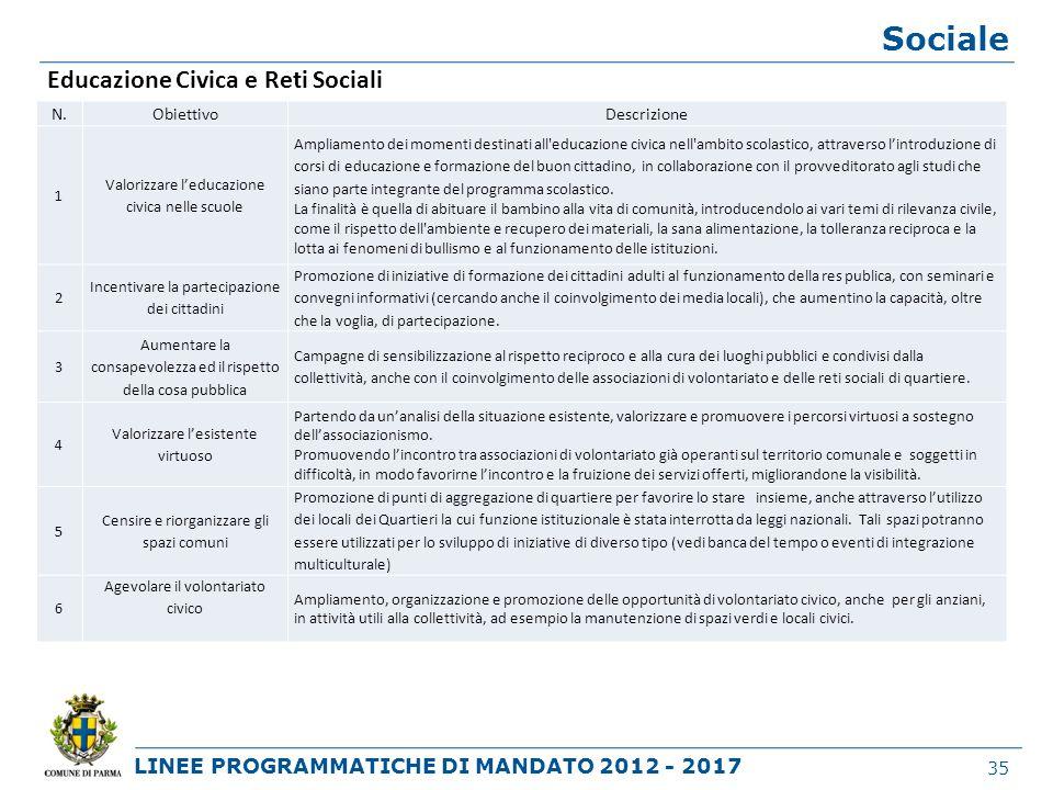 Sociale Educazione Civica e Reti Sociali N. Obiettivo Descrizione
