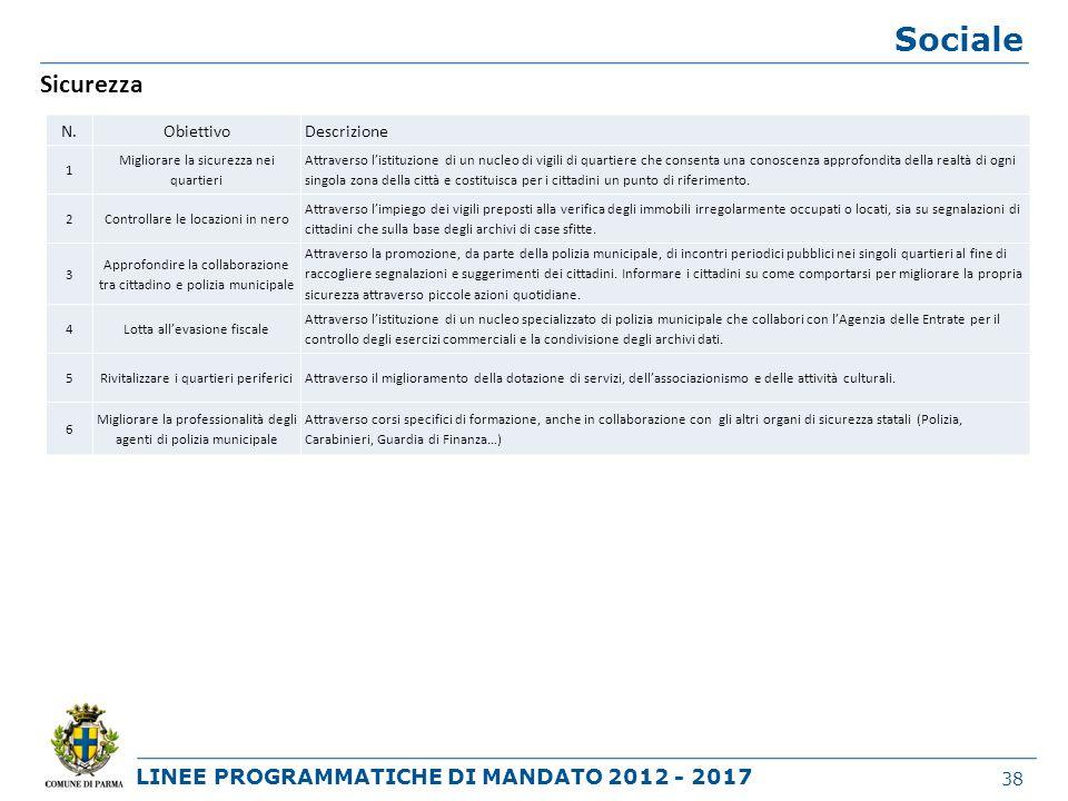 Sociale Sicurezza N. Obiettivo Descrizione 1