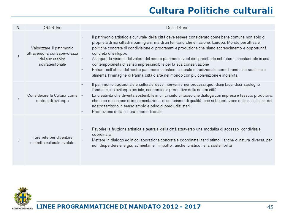 Cultura Politiche culturali