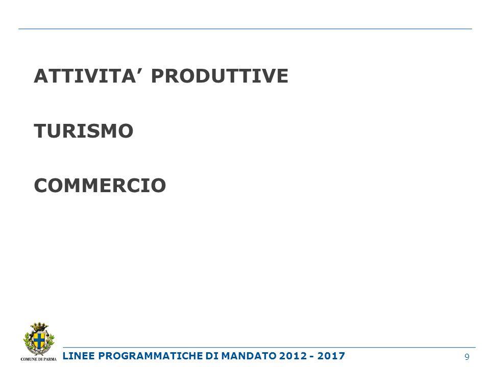 ATTIVITA' PRODUTTIVE TURISMO COMMERCIO