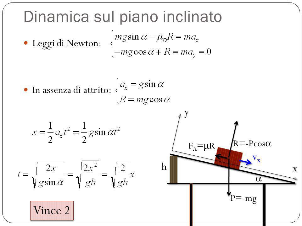 Dinamica sul piano inclinato