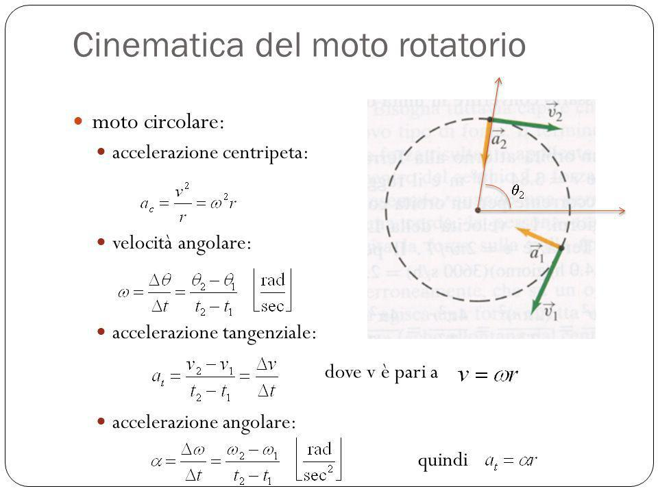 Cinematica del moto rotatorio