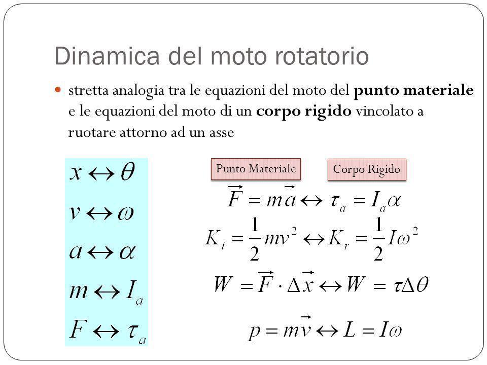 Dinamica del moto rotatorio