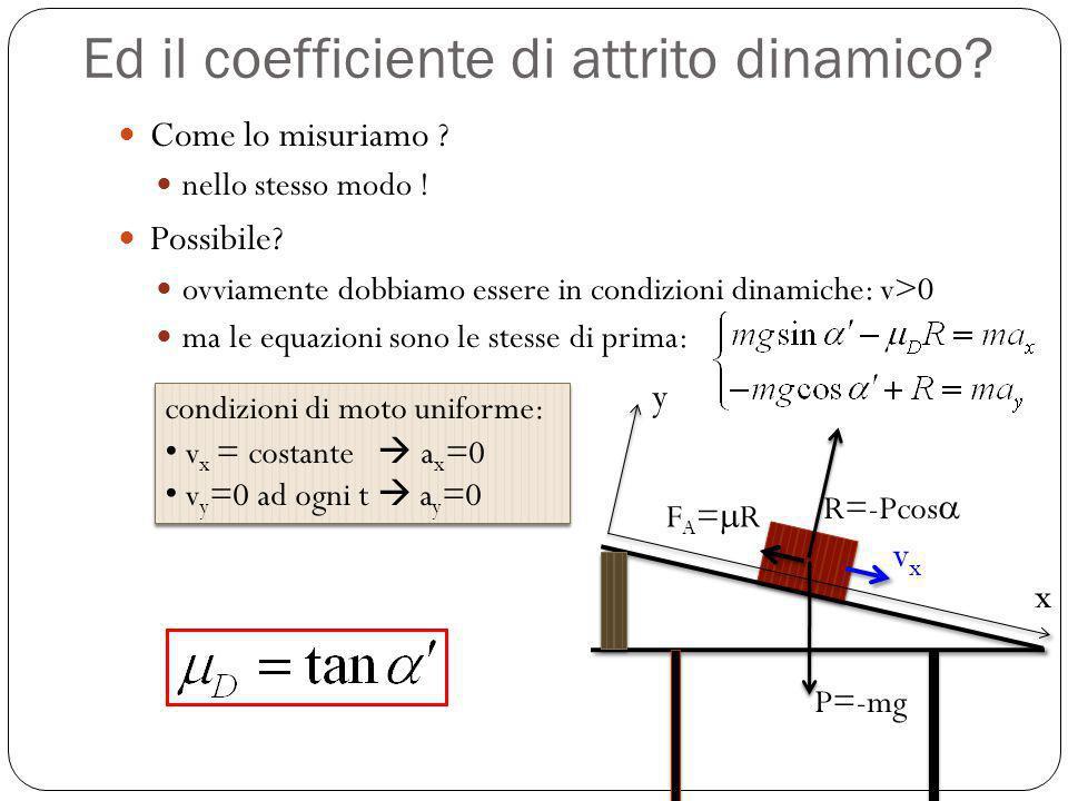 Ed il coefficiente di attrito dinamico