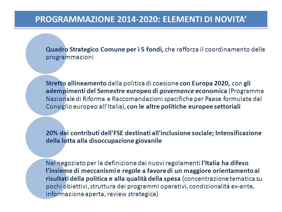 PROGRAMMAZIONE 2014-2020: ELEMENTI DI NOVITA'