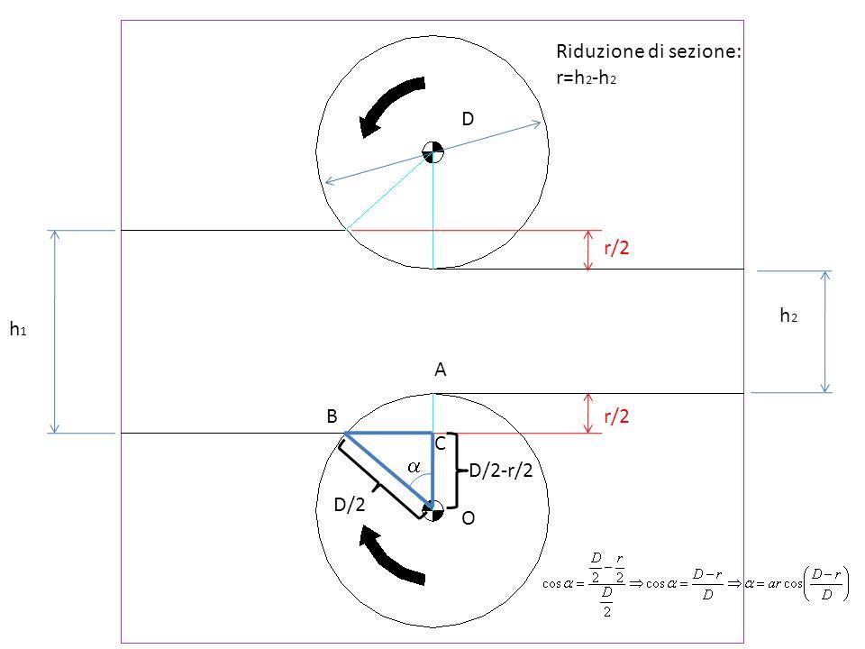 Riduzione di sezione: r=h2-h2 D r/2 h2 h1 A B r/2 C a D/2-r/2 D/2 O