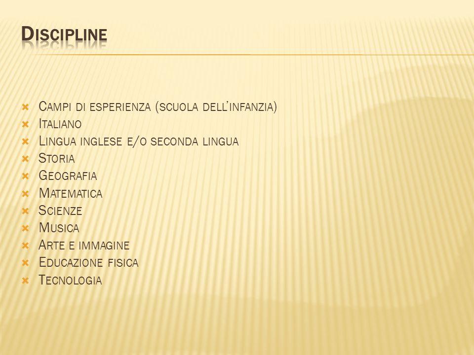Discipline Campi di esperienza (scuola dell'infanzia) Italiano