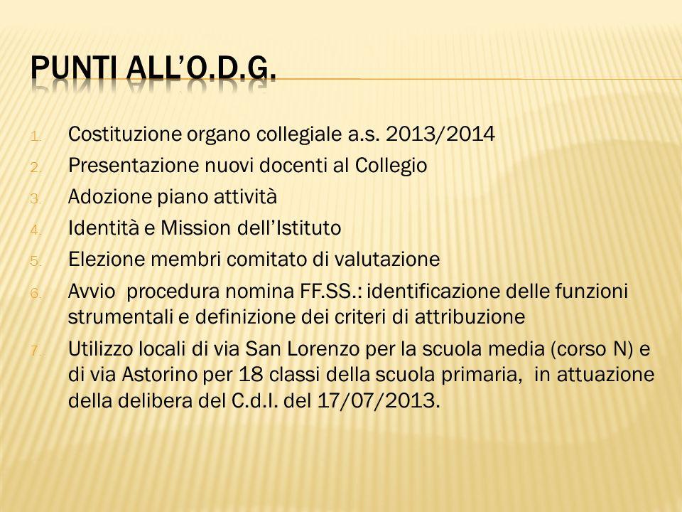 Punti all'O.d.G. Costituzione organo collegiale a.s. 2013/2014