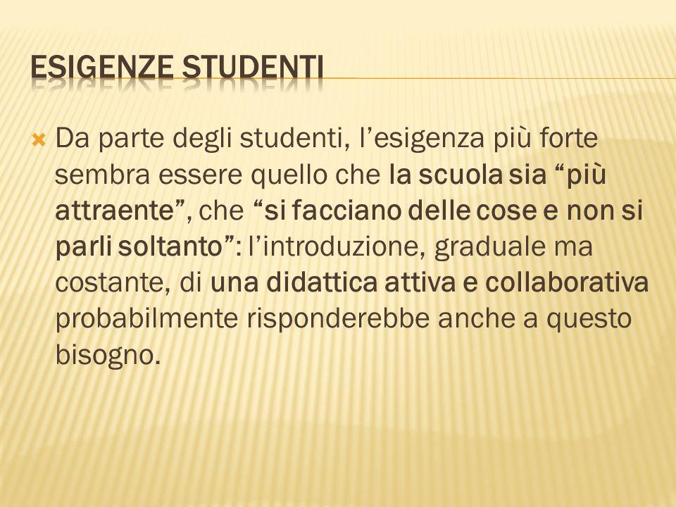Esigenze studenti