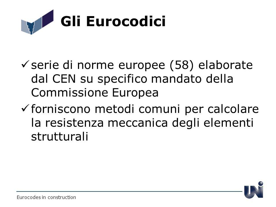 Gli Eurocodici serie di norme europee (58) elaborate dal CEN su specifico mandato della Commissione Europea.